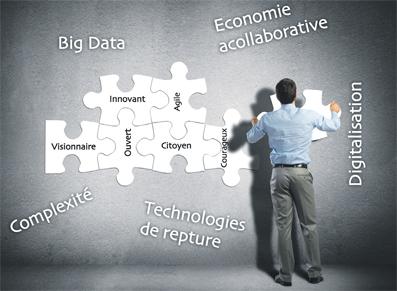Quels profils pour porter la transformation digitale dans entreprises françaises ?